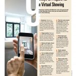 9 Ways for Sellers to Prepare a Virtual Showing